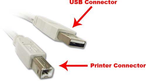 Cablu imprimanta USB 2.0 Type B male – USB 2.0 male