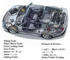 Firmă din lugoj angajează: electrician auto