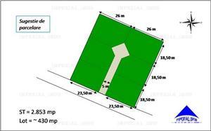 Teren 2.853 mp, deschidere 52 m, Pantelimon – Rascoalei - imagine 6