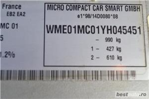 Smart fortwo an:2000=avans 0 % rate fixe = aprobarea creditului in 2 ore =autohaus vindem si in rate - imagine 18