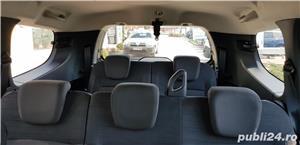 Dacia lodgy - imagine 7