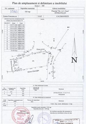 Teren intravilan 535 mp Calimanesti - imagine 2