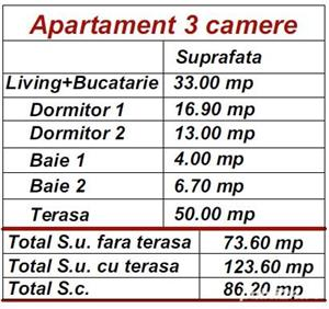 Dezvoltator apart tip penthouse 3 cam 2 bai la alb supraf 74mp+50mp Turnisor - imagine 4