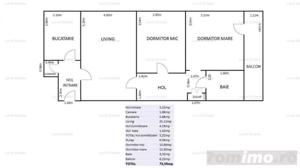 APARTAMENT 3 CAMERE GORJULUI-MILITARI - imagine 7