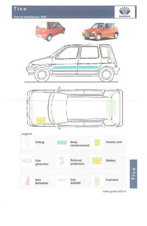 Daewoo tico - imagine 6