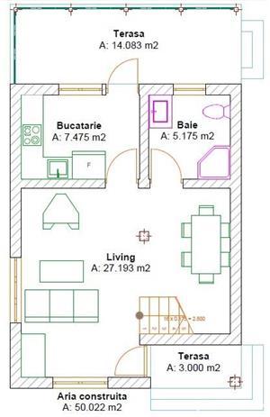 Construim case la rosu si la cheie - imagine 3