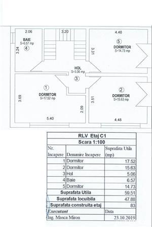 Dezvoltator casa duplex 4 cam 2 bai 120 mp intabulat la gri Selimbar - imagine 12